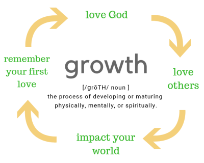 growing plant sapling church growth